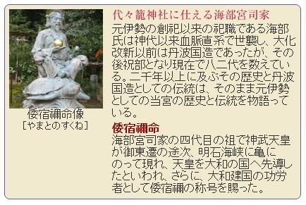 籠神社のヤマトスクネ